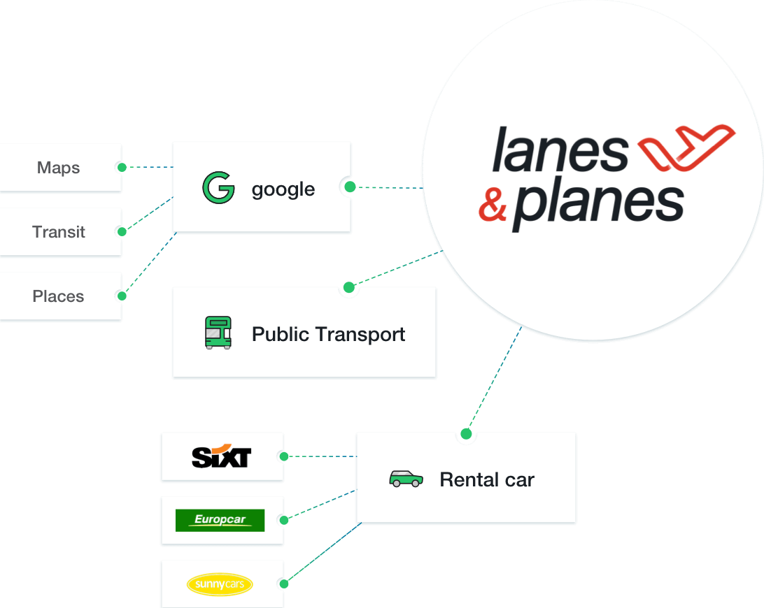 Plan your complete business trip on one platform